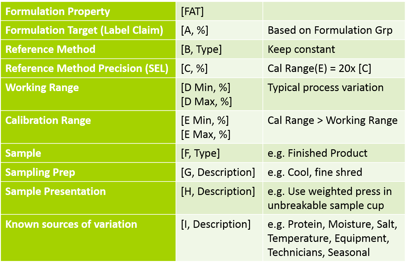 CalibrationPlanningTable_Quant1a
